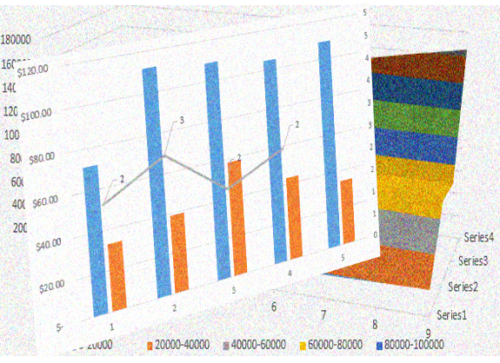 Data & Analytics Providers